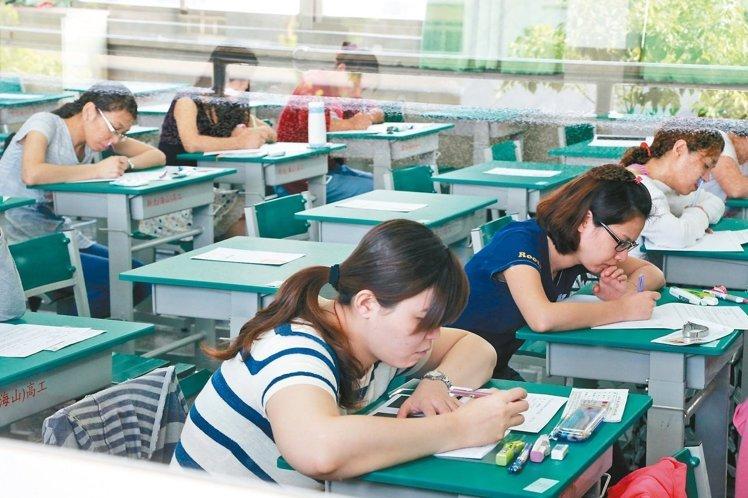 公務人員初等考試 20日起開始報名